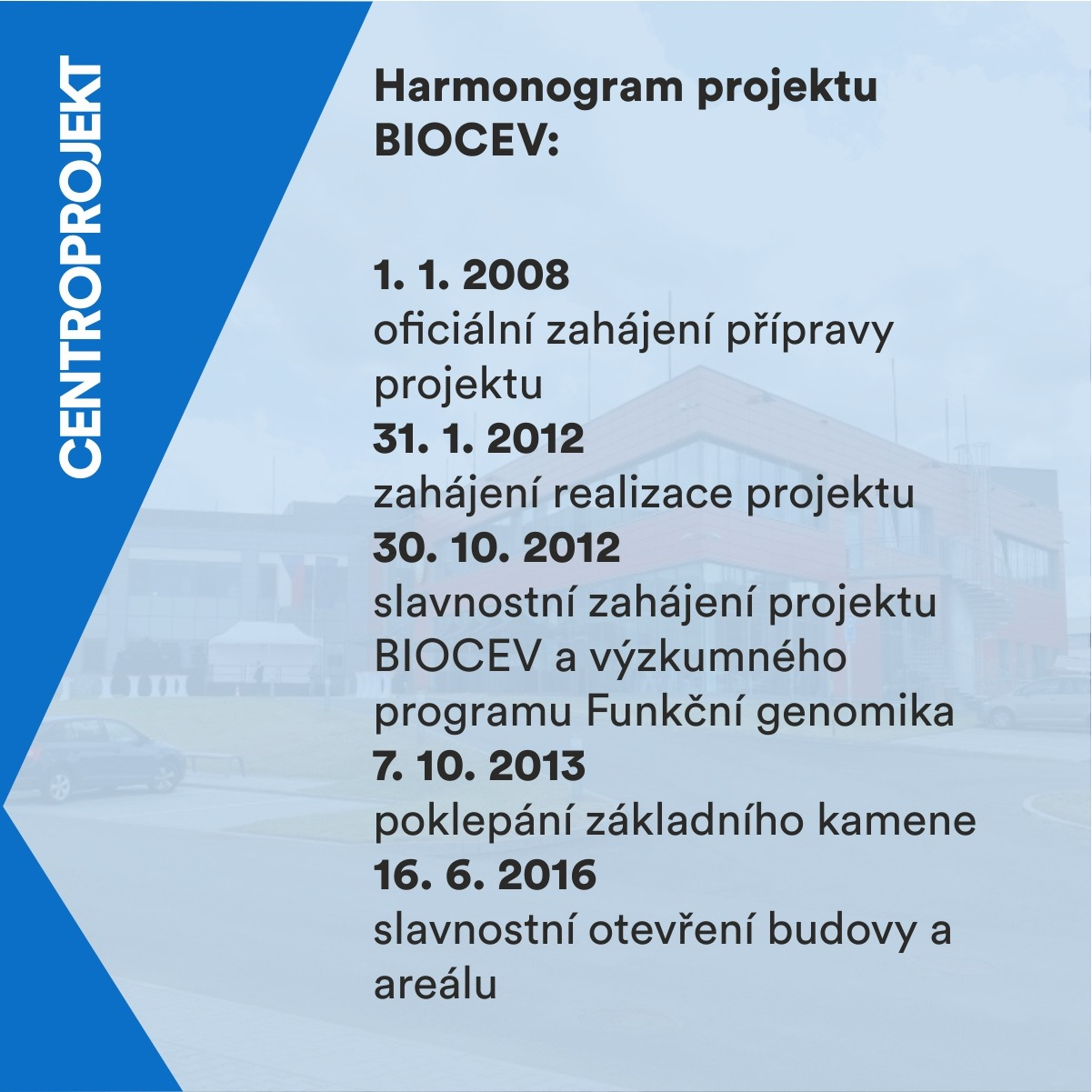 Harmonogram projektu BIOCEV